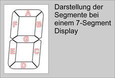 Standard 7 Segment