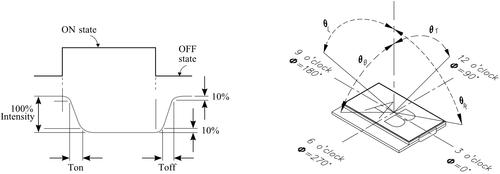 LC-Displays - Ein Exkurs in Monochrome Technologien – Teil 2